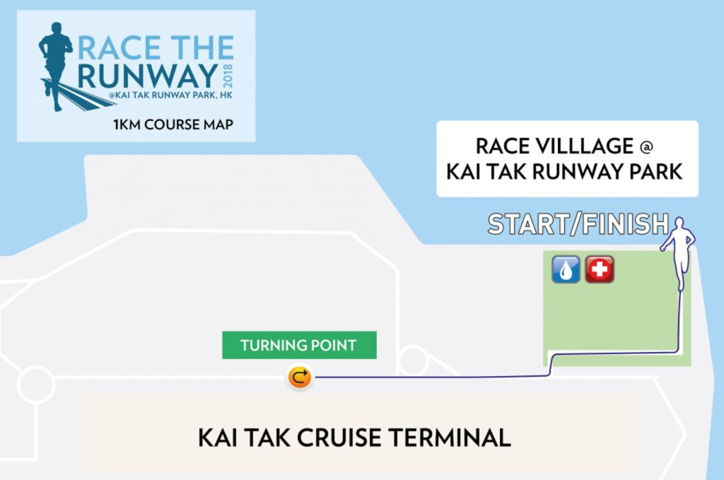 Race the Runway Hong Kong 2018:1公里賽道