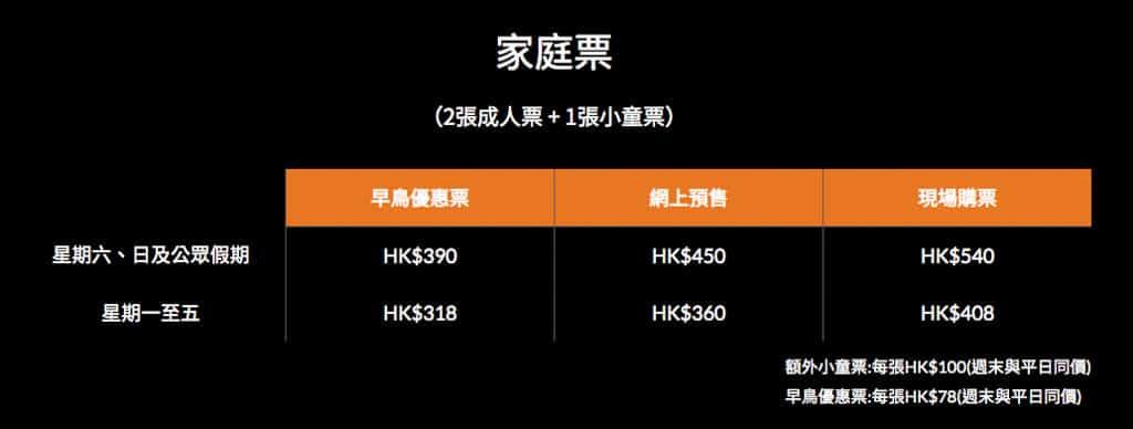 吉卜力的動畫世界特展2019香港站 家庭票