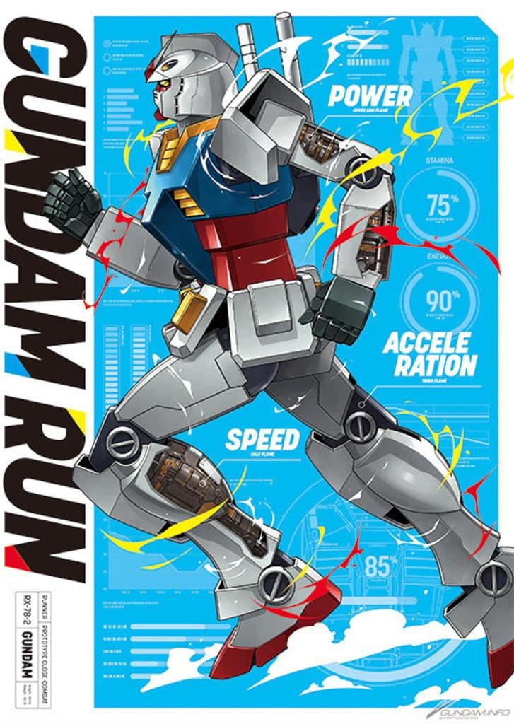 科學園:GUNDAM RUN in Hong Kong 「GUNDAM RUN in Hong Kong」將會在沙田科學園舉行。
