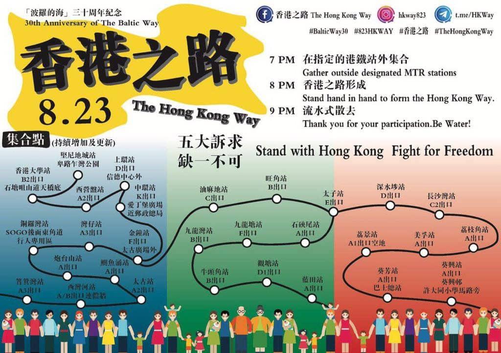 823 人鏈香港之路由港島線、荃灣線、觀塘線三大路段所組成。