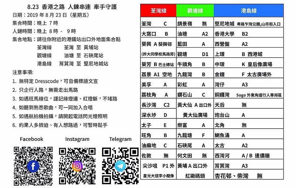 8.23 人鏈香港之路 39 個集合點列表