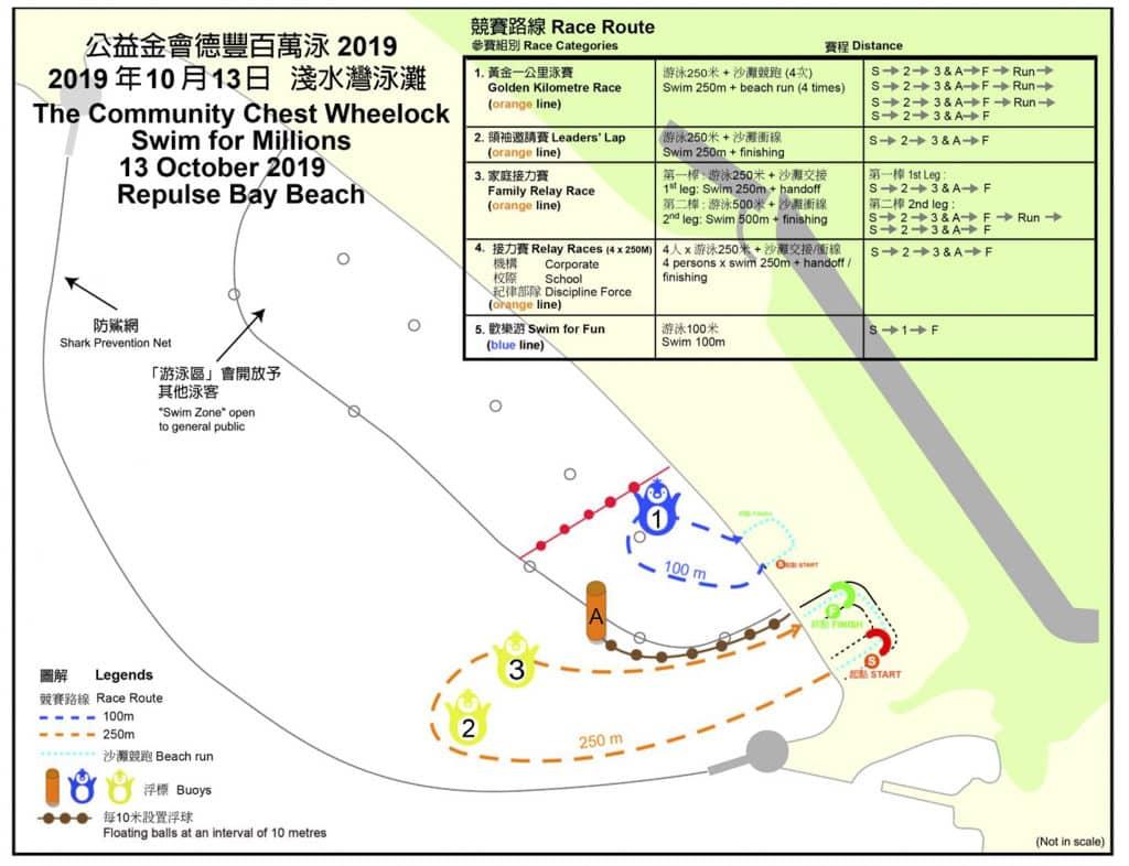淺水灣泳灘:公益金會德豐百萬泳2019 比賽路線圖