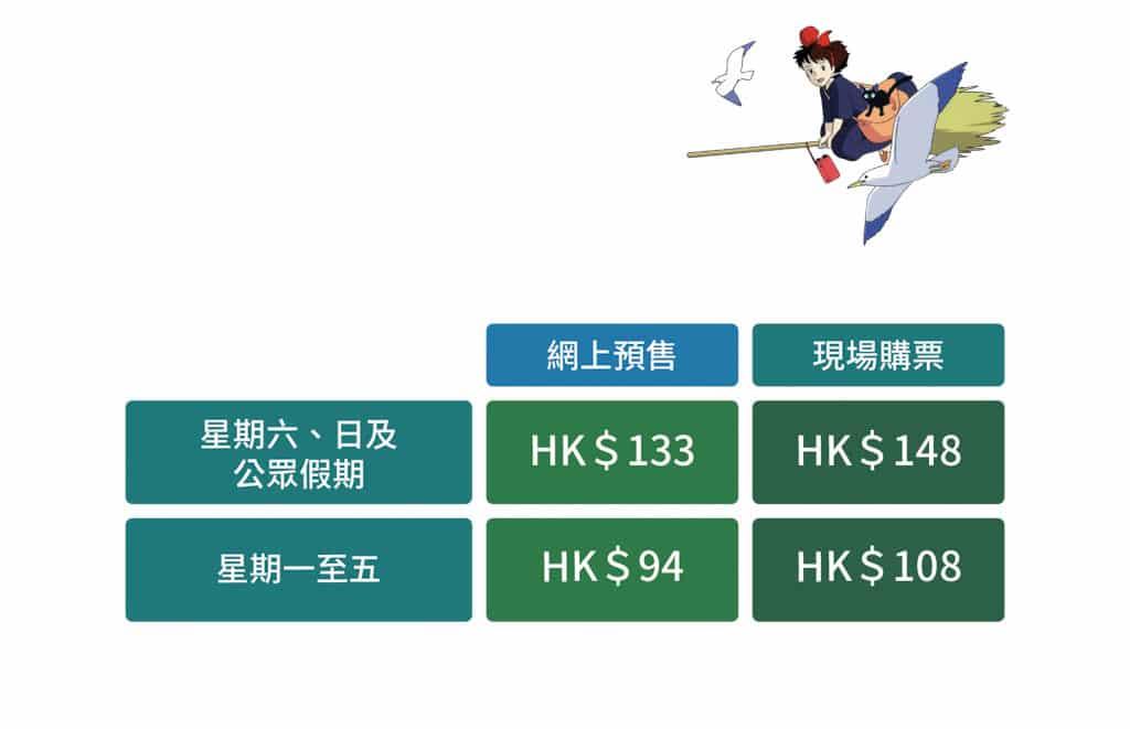 吉卜力展2019:吉卜力的動畫世界特展香港站 優惠票(全日制學生、4-15歲小童、殘疾人士、65歲或以上高齡人士)