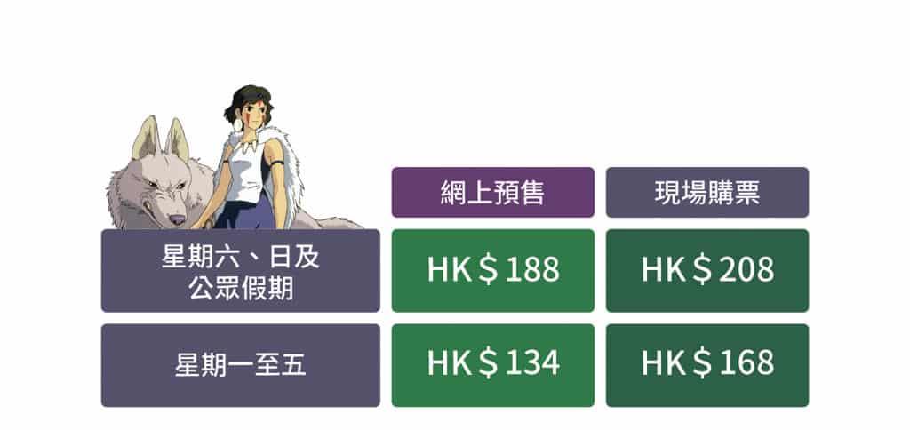 吉卜力展2019:吉卜力的動畫世界特展香港站 成人票(16歲及以上)