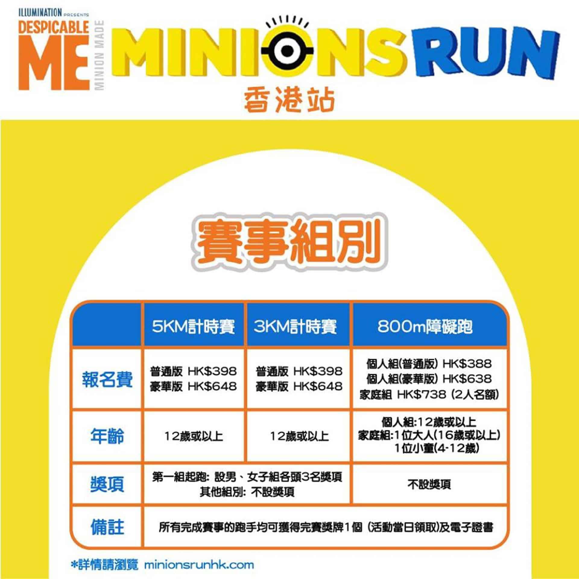 科學園:Minions Run HongKong 賽事組別詳情
